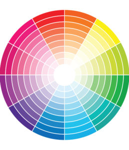 Le cercle chromatique